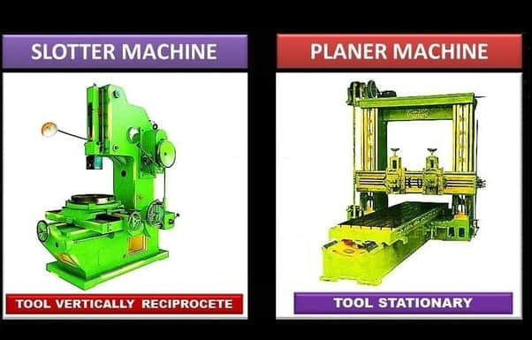 Difference Between Planer and Slotter Machine, PDF