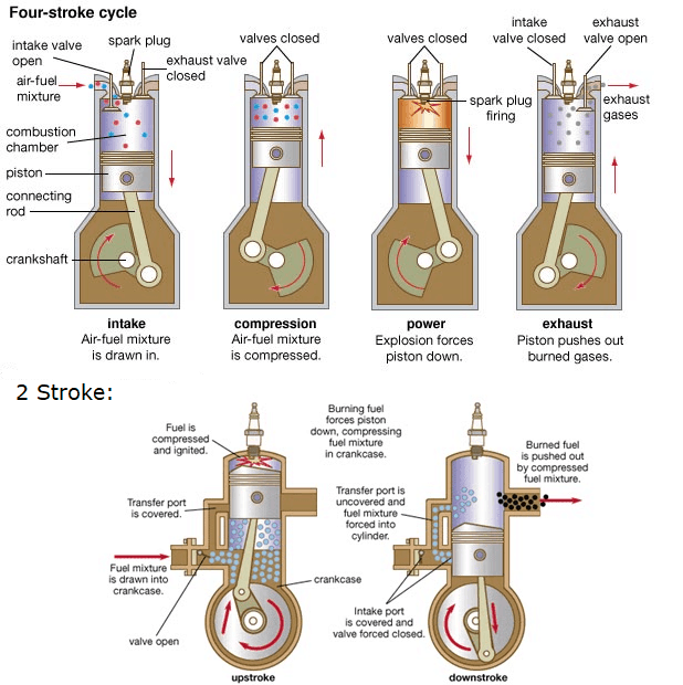 difference between four stroke and two stroke engine pdf