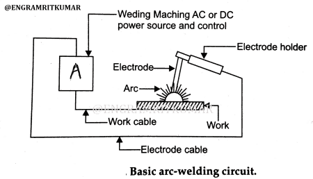 welding machine diagram parts wiring diagram data