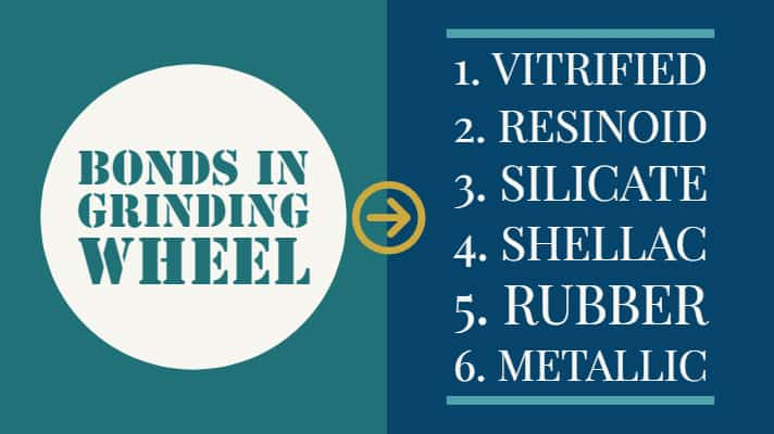 bonds in grinding wheels