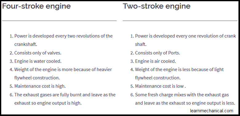 Difference between 2-stroke engine and 4-stroke engine