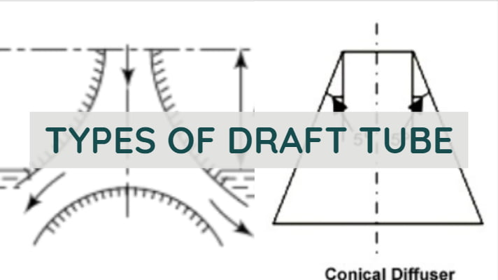 Types of draft tube