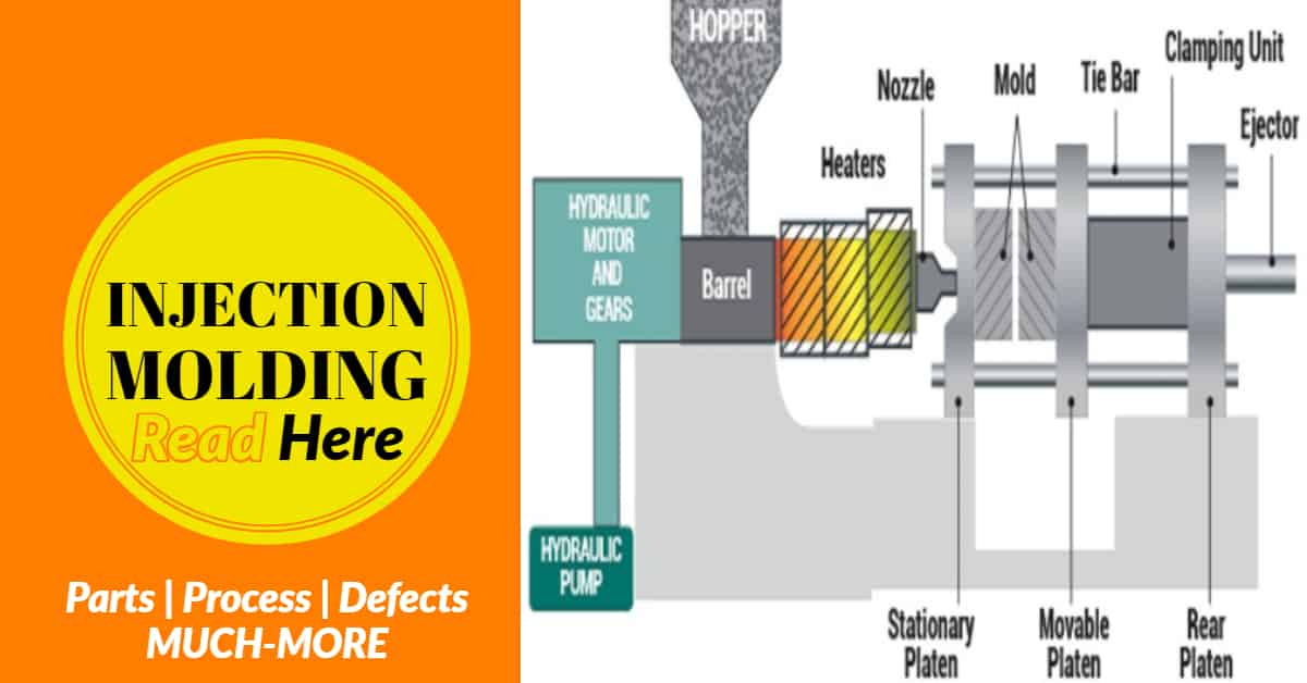 Injection Molding: Definition, Parts, Process, Advantages, Disadvantages, and Defects (With PDF)