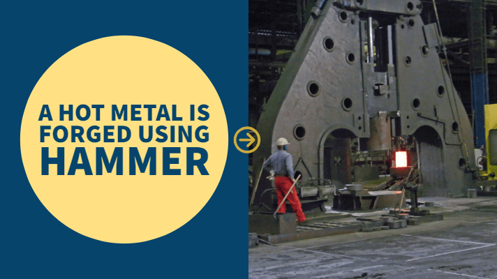 a hot metal is forged using hammer