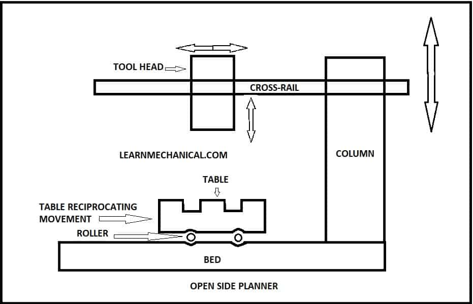 Peterbilt 330 Wiring Diagram from learnmechanical.com