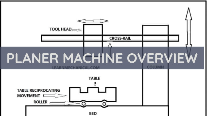 PLANER MACHINE OVERVIEW