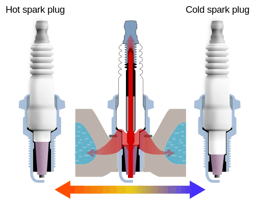 spark plug hot and cold diagram