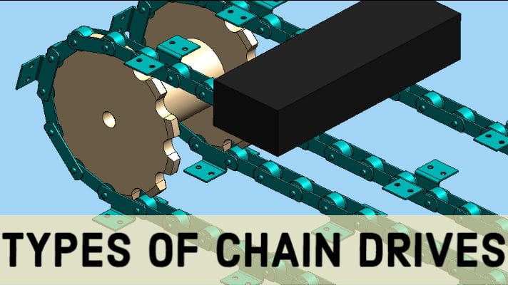 Types of chain drives