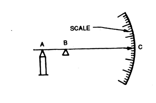Single lever type dial indicator