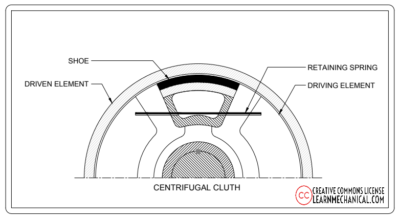 overview of centrifugal clutch