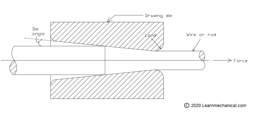 Wire Drawing Diagram