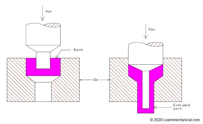 Hooker Extrusion